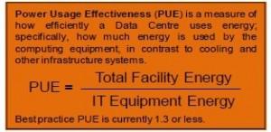 Improving Data Centre Infrastructure Efficiencies 2